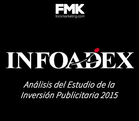 INFOADEX - Estudio inversion publicitaria