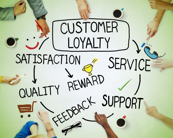 ¿Muestran las empresas cercanía con el cliente?