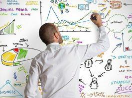 La importancia de la dirección estratégica
