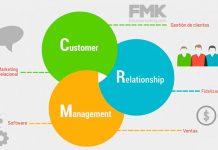 qué es un CRM - Definición y Objetivos