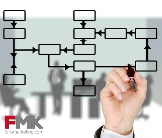 El rebranding, o lo que es lo mismo, el cambio de nombre de una marca, es una estrategia de marketing empleada por muchas compañías.